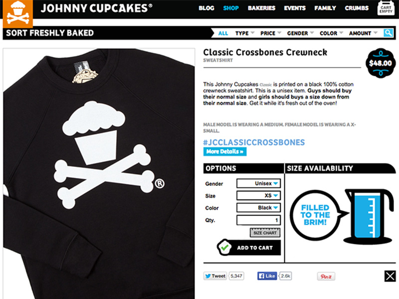 Johnny Cupcake Product Page