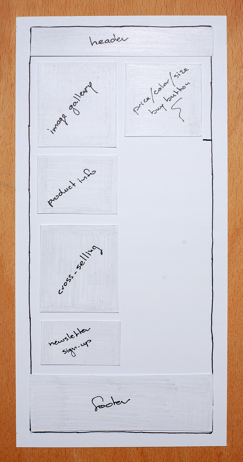 Page wireframe step 1 - Hierarchy
