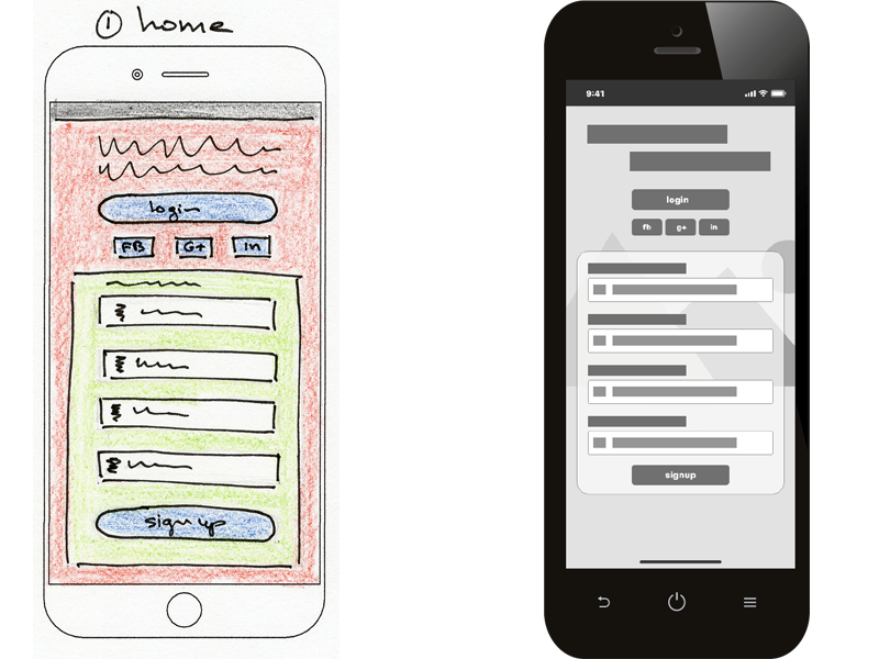 Wireframe of the Homepage