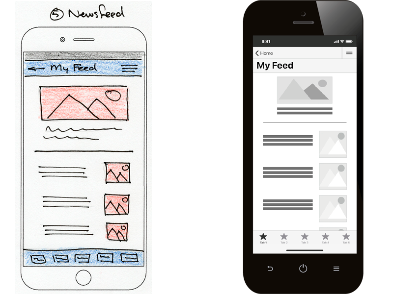 Wireframe of the Article Feed