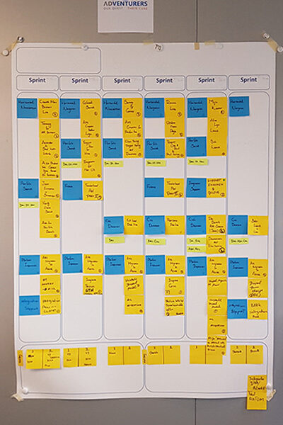 Quarterly PI planning for implementation of the new navigation (a.o.)